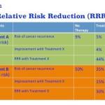 cancerriskreduction2